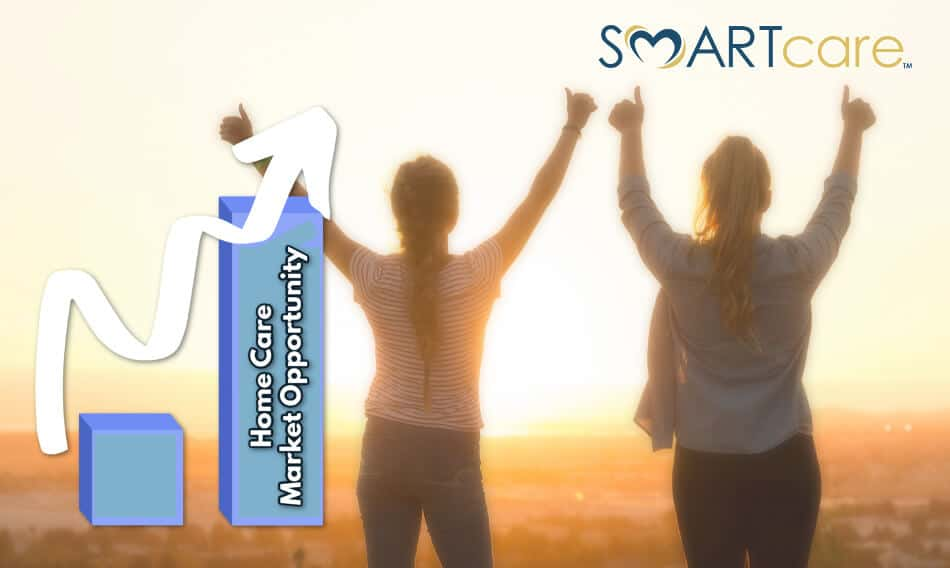SMARTcare Software Opportunity