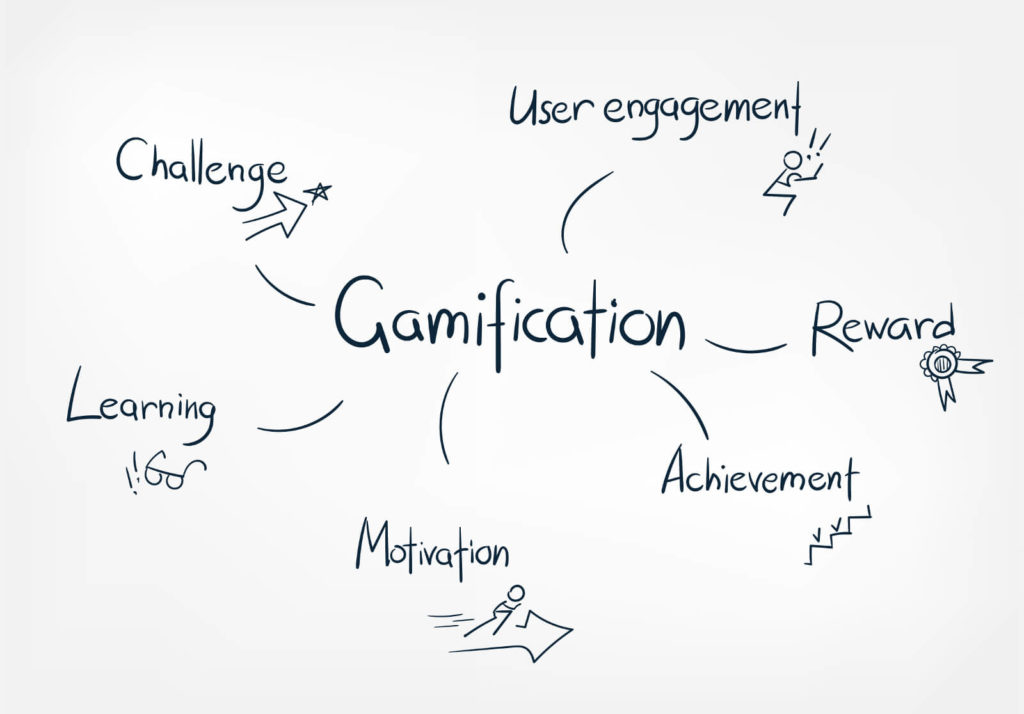 gamification and home care